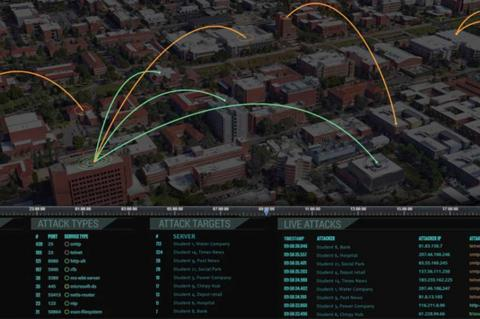 """A darkly tinted photo of an aerial view of a city, with lines connecting different buildings. Text along the bottom reads """"Attack Origins, Attack Types, Attack Targets and Live Attacks"""""""